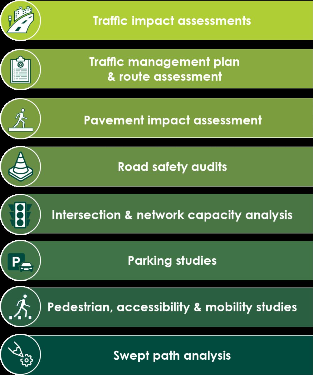Traffic & Transport
